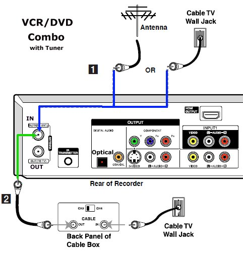 Combo Vcr Dvd Players And Recorders