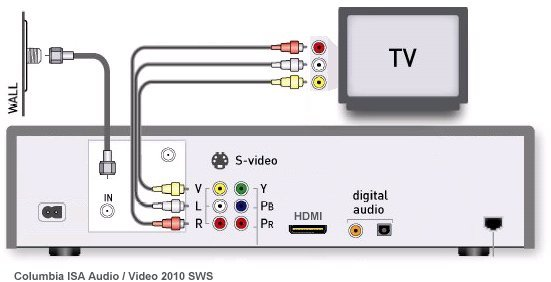 satellite wiring diagram   foxtel satellite wiring diagram    satellite tv wiring diagram movies in theaters